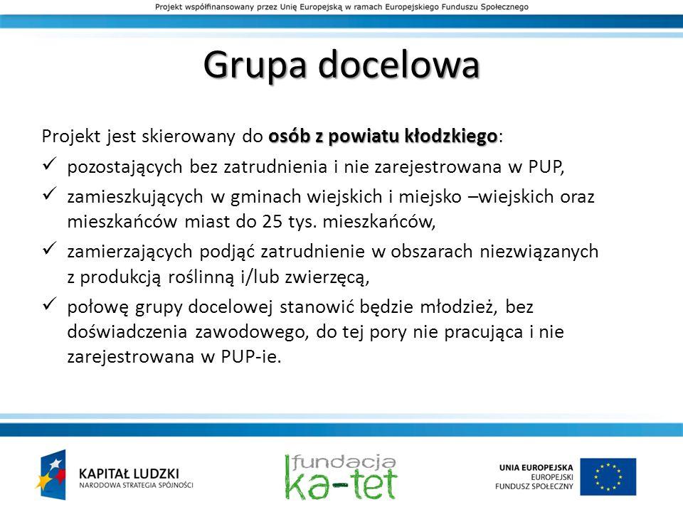 Grupa docelowa osób z powiatu kłodzkiego Projekt jest skierowany do osób z powiatu kłodzkiego: pozostających bez zatrudnienia i nie zarejestrowana w P