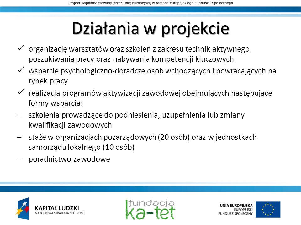 Działania w projekcie organizację warsztatów oraz szkoleń z zakresu technik aktywnego poszukiwania pracy oraz nabywania kompetencji kluczowych wsparci