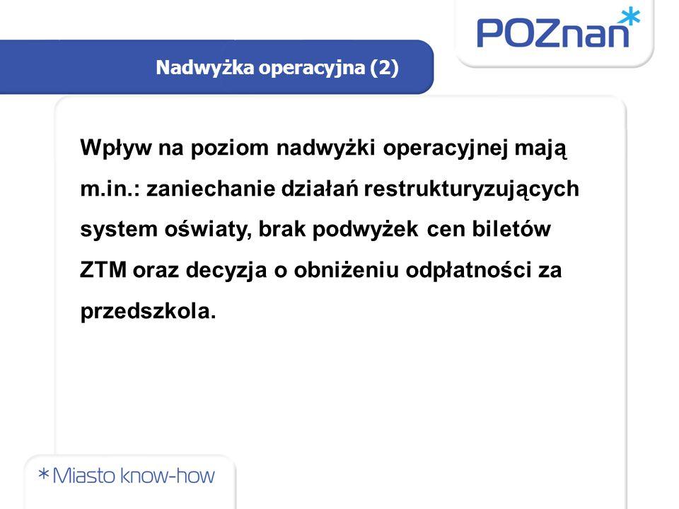 Nadwyżka operacyjna (2) Wpływ na poziom nadwyżki operacyjnej mają m.in.: zaniechanie działań restrukturyzujących system oświaty, brak podwyżek cen bil