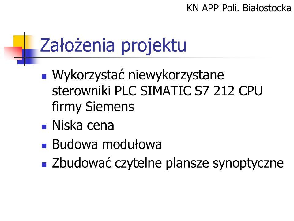 KN APP Poli. Białostocka Założenia projektu Wykorzystać niewykorzystane sterowniki PLC SIMATIC S7 212 CPU firmy Siemens Niska cena Budowa modułowa Zbu