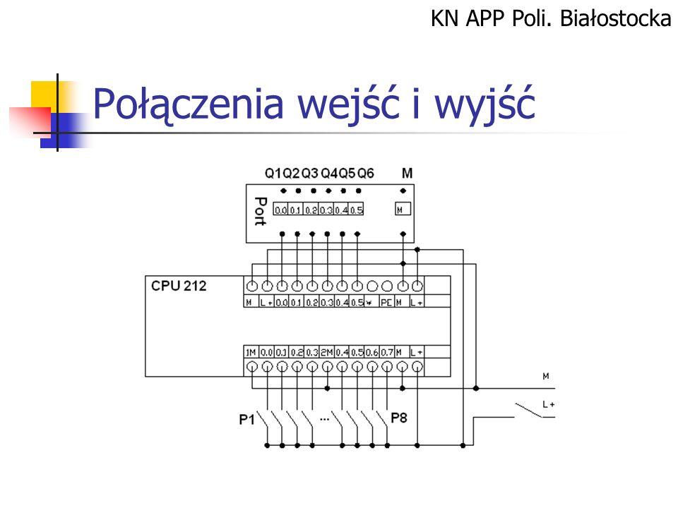 KN APP Poli. Białostocka Połączenia wejść i wyjść
