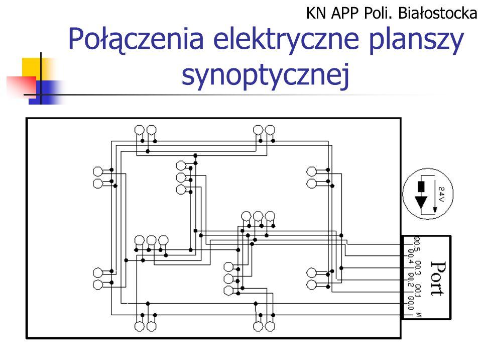 KN APP Poli. Białostocka Połączenia elektryczne planszy synoptycznej