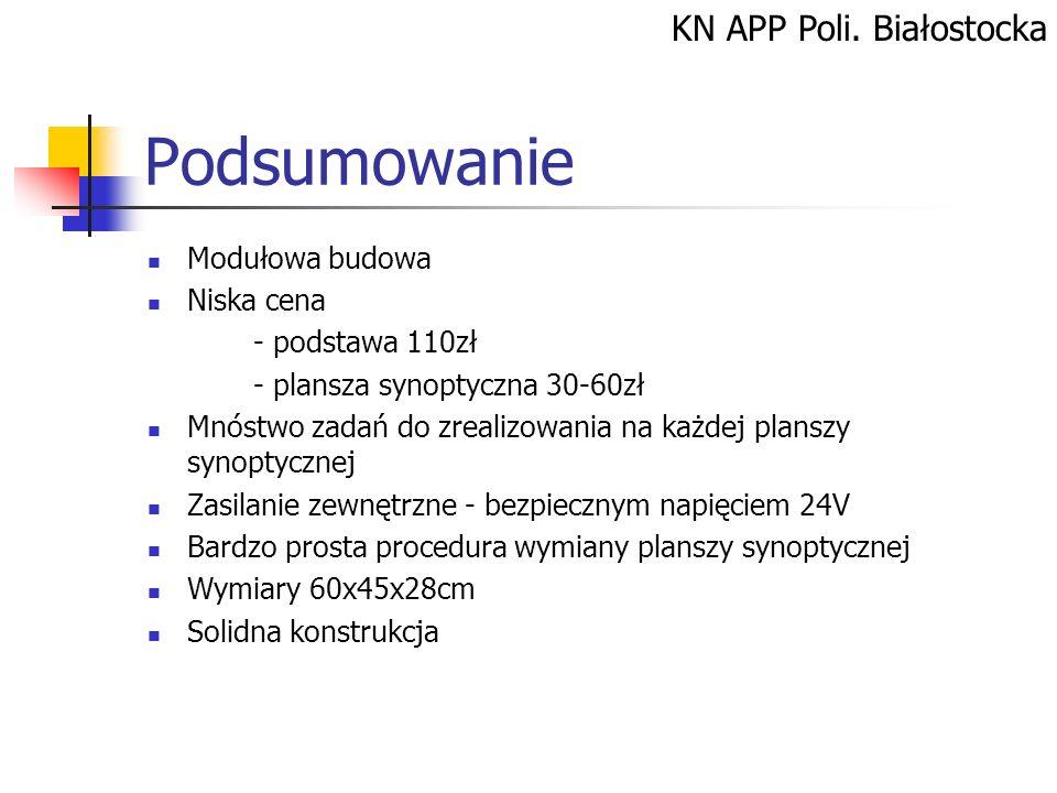 KN APP Poli. Białostocka Podsumowanie Modułowa budowa Niska cena - podstawa 110zł - plansza synoptyczna 30-60zł Mnóstwo zadań do zrealizowania na każd