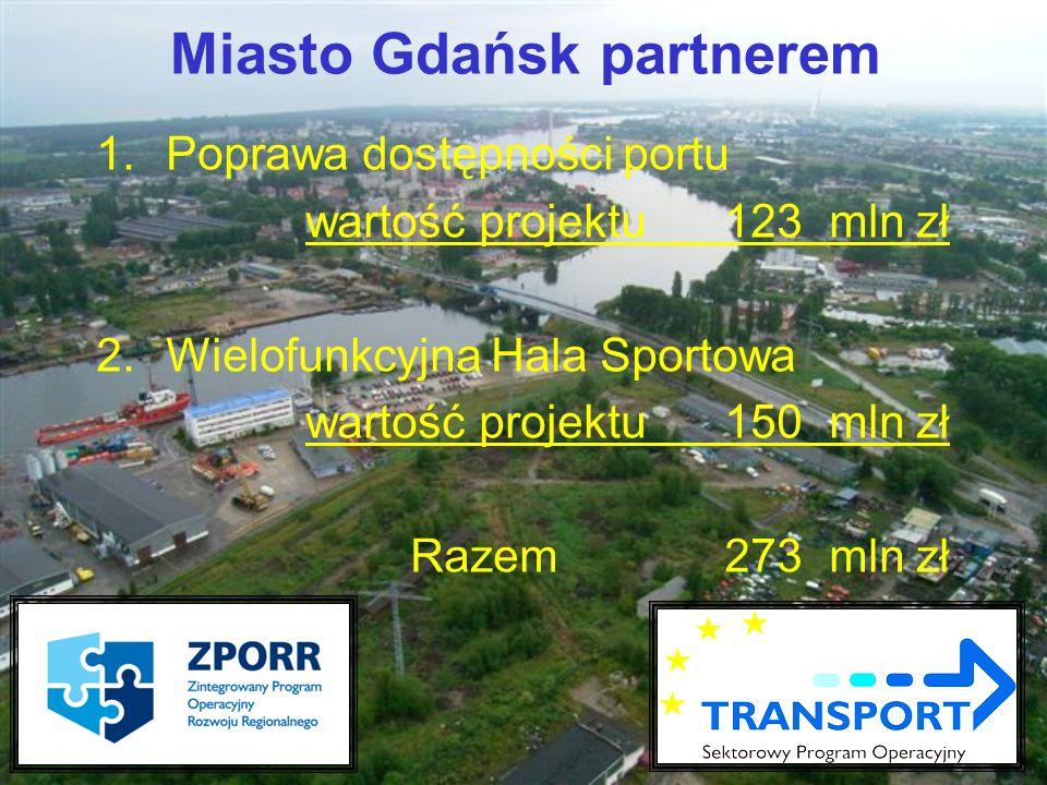 Miasto Gdańsk partnerem 1.Poprawa dostępności portu wartość projektu123mln zł 2. Wielofunkcyjna Hala Sportowa wartość projektu150mln zł Razem273mln zł