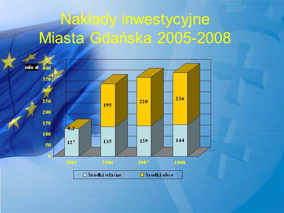 Nakłady inwestycyjne Miasta Gdańska 2005-2008