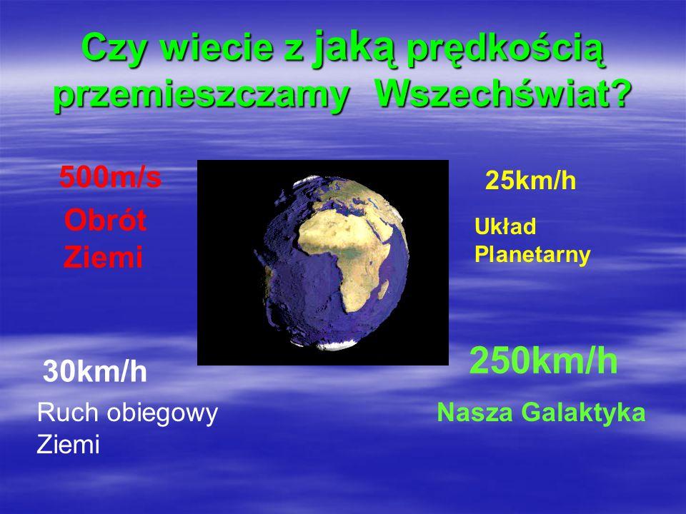 Czy wiecie z jaką prędkością przemieszczamy Wszechświat? 500m/s 30km/h 25km/h 250km/h Obrót Ziemi Ruch obiegowy Ziemi Układ Planetarny Nasza Galaktyka