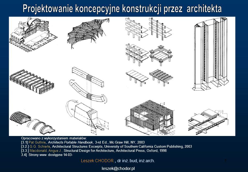 Leszek CHODOR, dr inż. bud, inż.arch. leszek@chodor.pl 1 Opracowano z wykorzystaniem materiałów: [3.1] Pat Guthrie, Architects Portable Handbook, 3-rd