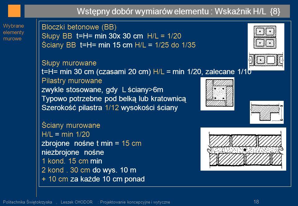 Wybrane elementy murowe Bloczki betonowe (BB) Słupy BB t=H= min 30x 30 cm H/L = 1/20 Ściany BB t=H= min 15 cm H/L = 1/25 do 1/35 Słupy murowane t=H= m