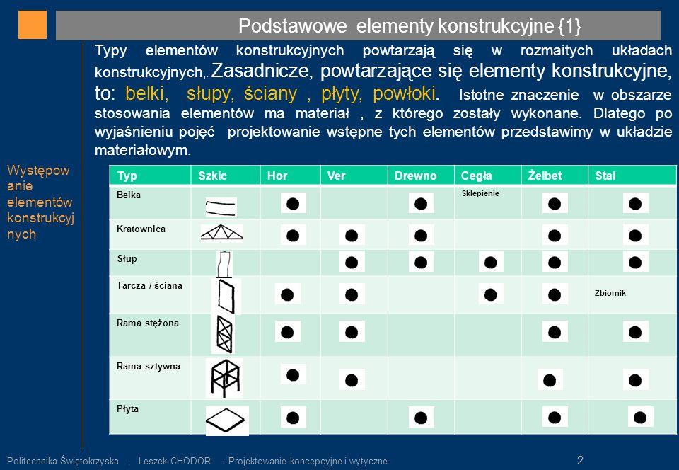 Podstawowe elementy konstrukcyjne {1} Występow anie elementów konstrukcyj nych Politechnika Świętokrzyska, Leszek CHODOR : Projektowanie koncepcyjne i