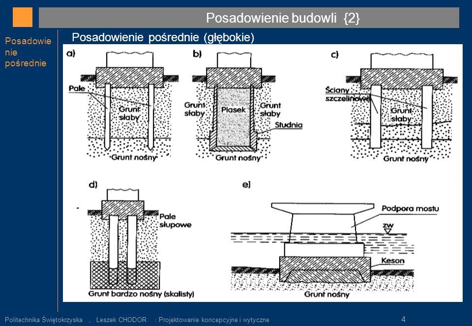 Rodzaje warunków grunto- wych Rodzaje warunków gruntowych Posadowienie budowli {3} proste: warstwy gruntów jednorodnych równoległe do powierzchni terenu, brak gruntów słabonośnych, zwierciadło wód gruntowych poniżej projektowanego poziomu posadowienia fundamentów, brak występowania niekorzystnych zjawisk geologicznych, 1.złożone: warstwy gruntów niejednorodnych nieciągłe i zmienne, grunty słabonośne, zwierciadło wód gruntowych w poziomie projektowanego posadowienia i powyżej tego poziomu, brak występowania niekorzystnych zjawisk geologicznych 2.skomplikowane: warstwy gruntów objęte występowaniem niekorzystnych zjawisk geologicznych, zwłaszcza osuwiskowych, krasowych (rozpuszczanie przez wodę wapieni i gipsów), kurzawkowych (ruch nawodnionych luźnych piasków drobnych i pyłów),obszary szkód górniczych.