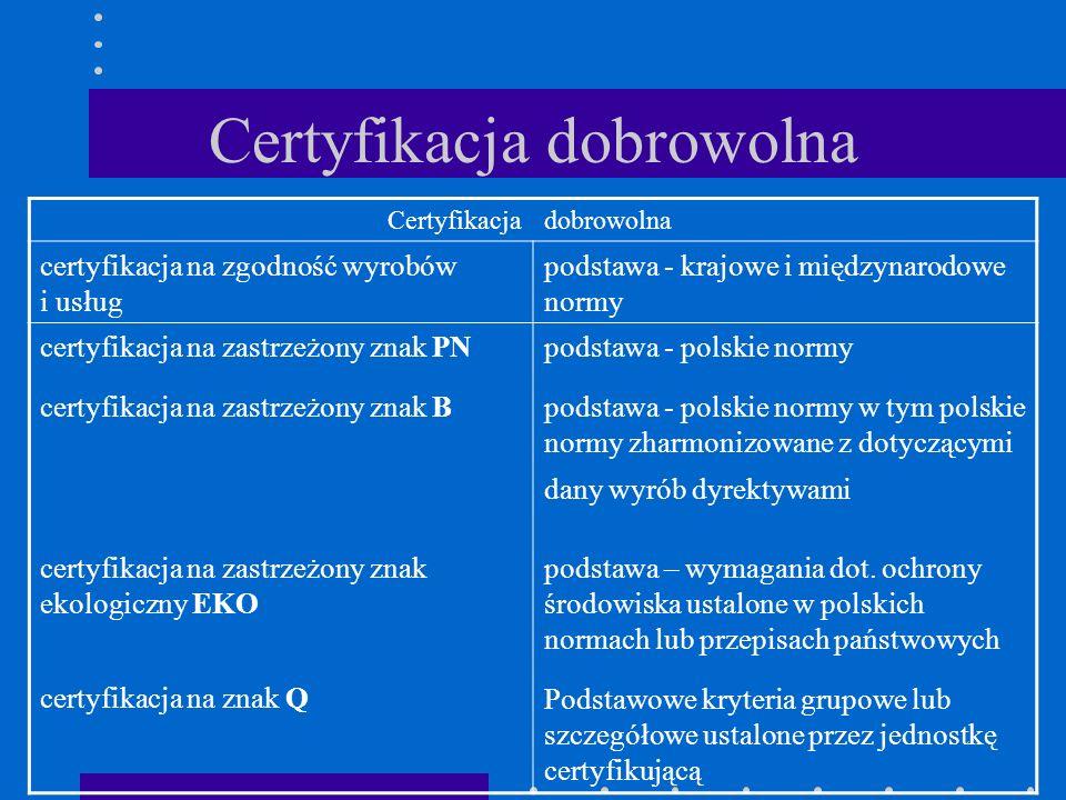 Certyfikacjadobrowolna certyfikacja na zgodność wyrobów i usług podstawa - krajowe i międzynarodowe normy certyfikacja na zastrzeżony znak PN certyfik