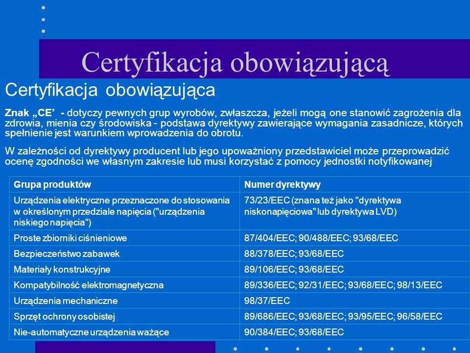 Certyfikacja obowiązująca Znak CE - dotyczy pewnych grup wyrobów, zwłaszcza, jeżeli mogą one stanowić zagrożenia dla zdrowia, mienia czy środowiska -