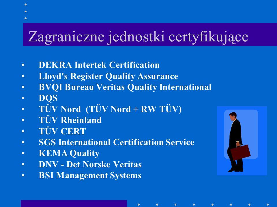Zagraniczne jednostki certyfikujące DEKRA Intertek Certification Lloyd's Register Quality Assurance BVQI Bureau Veritas Quality International DQS TÜV