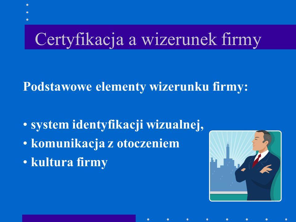 Certyfikacja a wizerunek firmy Podstawowe elementy wizerunku firmy: system identyfikacji wizualnej, komunikacja z otoczeniem kultura firmy
