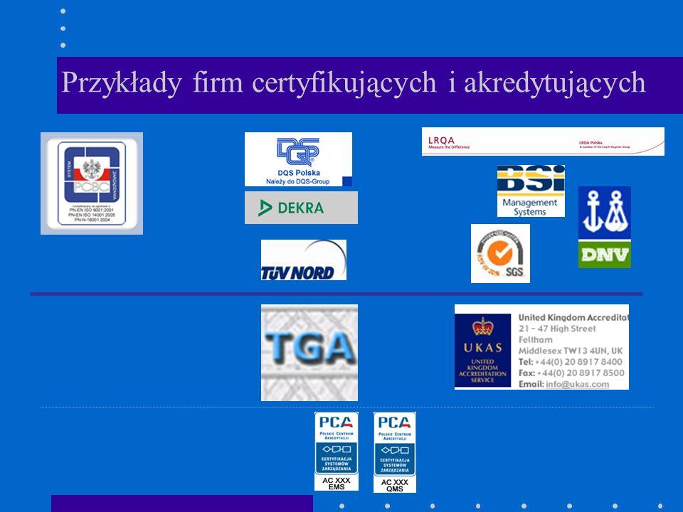 Przykłady firm certyfikujących i akredytujących
