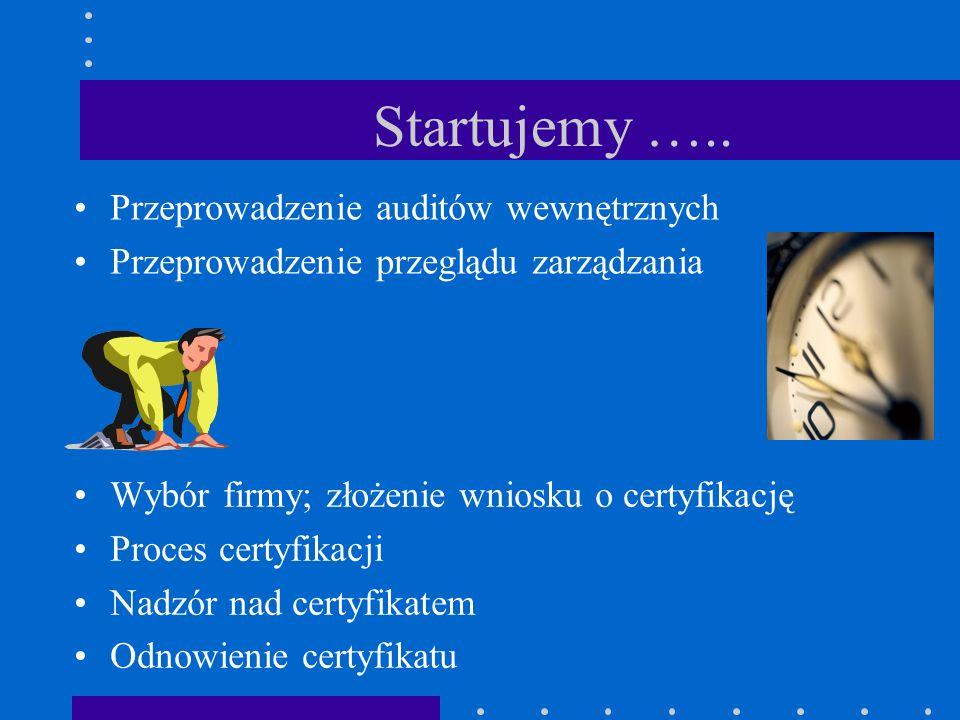 Wybór firmy; złożenie wniosku o certyfikację Proces certyfikacji Nadzór nad certyfikatem Odnowienie certyfikatu Startujemy ….. Przeprowadzenie auditów