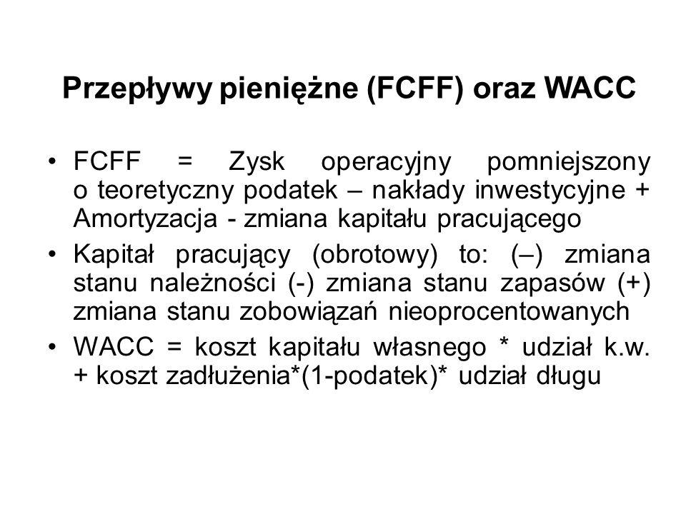 Przepływy pieniężne (FCFF) oraz WACC FCFF = Zysk operacyjny pomniejszony o teoretyczny podatek – nakłady inwestycyjne + Amortyzacja - zmiana kapitału