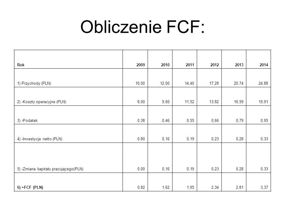 Obliczenie FCF: Rok200920102011201220132014 1) Przychody (PLN)10,0012,0014,4017,2820,7424,88 2) -Koszty operacyjne (PLN)8,009,6011,5213,8216,5919,91 3