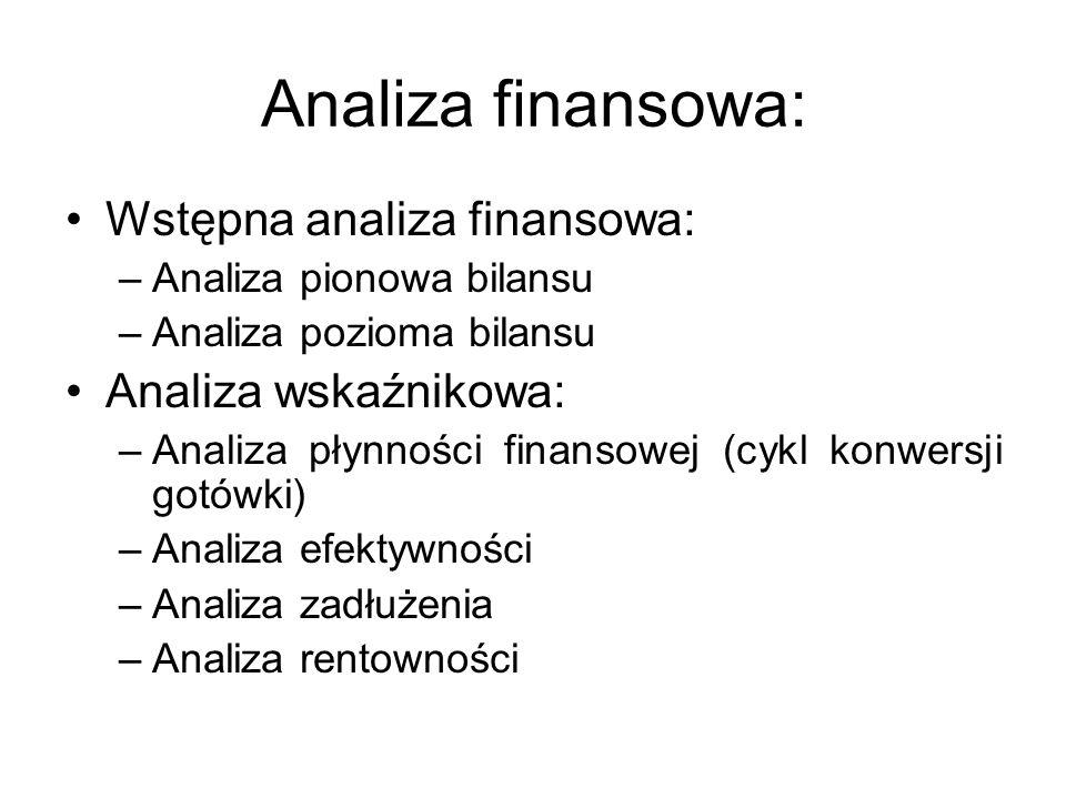 Analiza finansowa: Wstępna analiza finansowa: –Analiza pionowa bilansu –Analiza pozioma bilansu Analiza wskaźnikowa: –Analiza płynności finansowej (cy