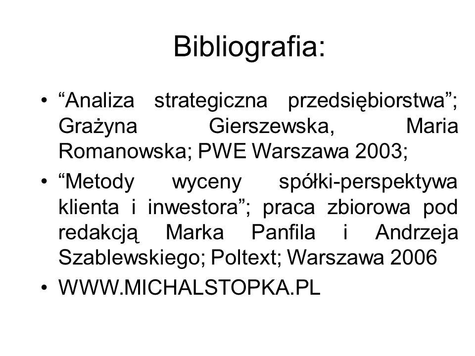 Bibliografia: Analiza strategiczna przedsiębiorstwa; Grażyna Gierszewska, Maria Romanowska; PWE Warszawa 2003; Metody wyceny spółki-perspektywa klient