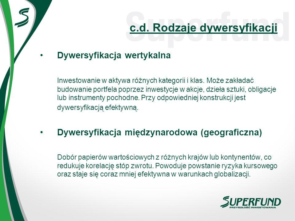 c.d. Rodzaje dywersyfikacji Dywersyfikacja wertykalna Inwestowanie w aktywa różnych kategorii i klas. Może zakładać budowanie portfela poprzez inwesty