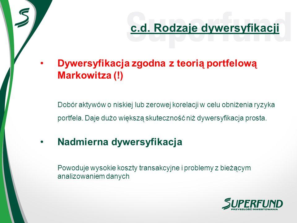 c.d. Rodzaje dywersyfikacji Dywersyfikacja zgodna z teorią portfelową Markowitza (!) Dobór aktywów o niskiej lub zerowej korelacji w celu obniżenia ry