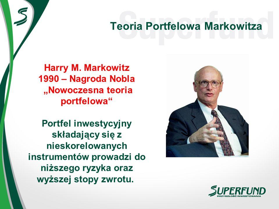 Teoria Portfelowa Markowitza Harry M. Markowitz 1990 – Nagroda Nobla Nowoczesna teoria portfelowa Portfel inwestycyjny składający się z nieskorelowany