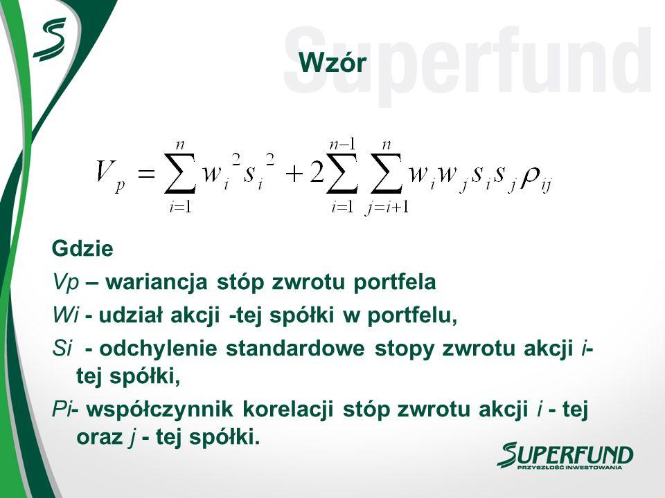 Wzór Gdzie Vp – wariancja stóp zwrotu portfela Wi - udział akcji -tej spółki w portfelu, Si - odchylenie standardowe stopy zwrotu akcji i- tej spółki,