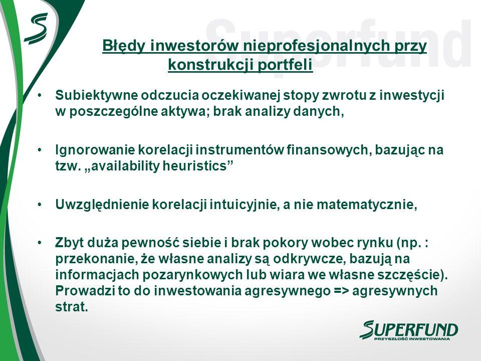 Błędy inwestorów nieprofesjonalnych przy konstrukcji portfeli Subiektywne odczucia oczekiwanej stopy zwrotu z inwestycji w poszczególne aktywa; brak a