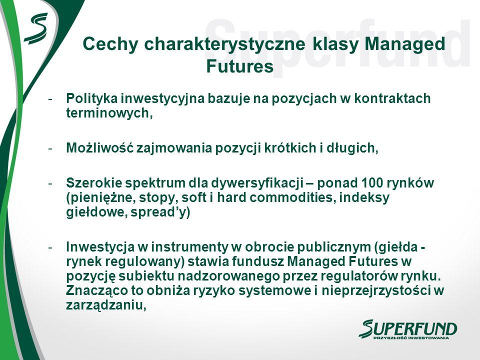 Cechy charakterystyczne klasy Managed Futures -Polityka inwestycyjna bazuje na pozycjach w kontraktach terminowych, -Możliwość zajmowania pozycji krót