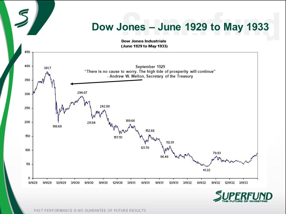 Dow Jones – June 1929 to May 1933 October 25, 1929 Brokerage Houses Are Optimistic on the Recovery of Stocks - Brokers in Meeting Predict Recovery – The New York Times