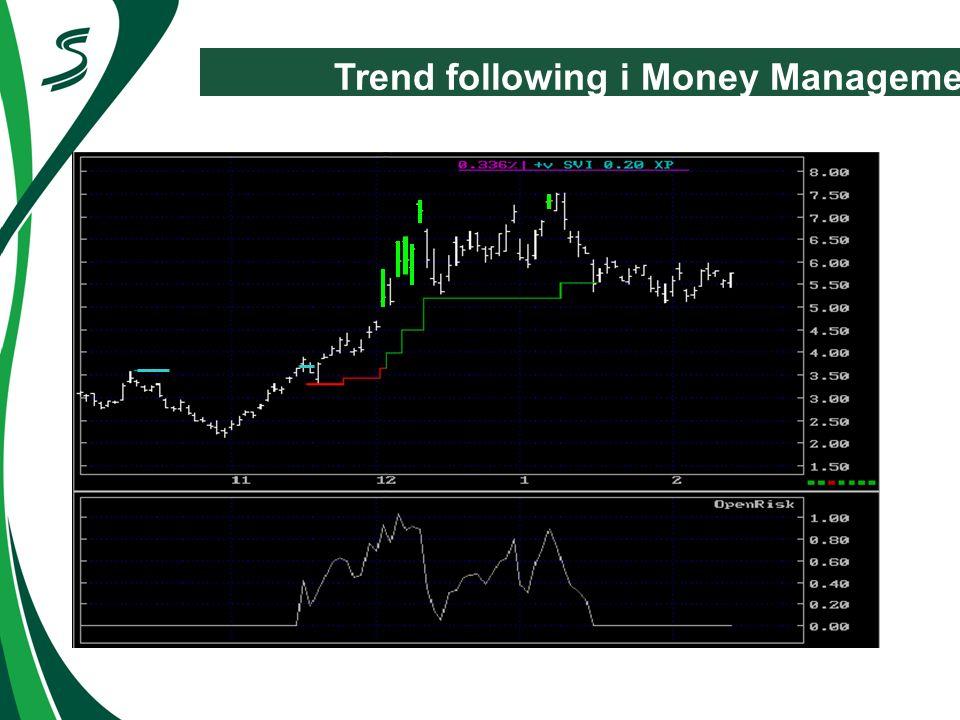 Trend following i Money Management