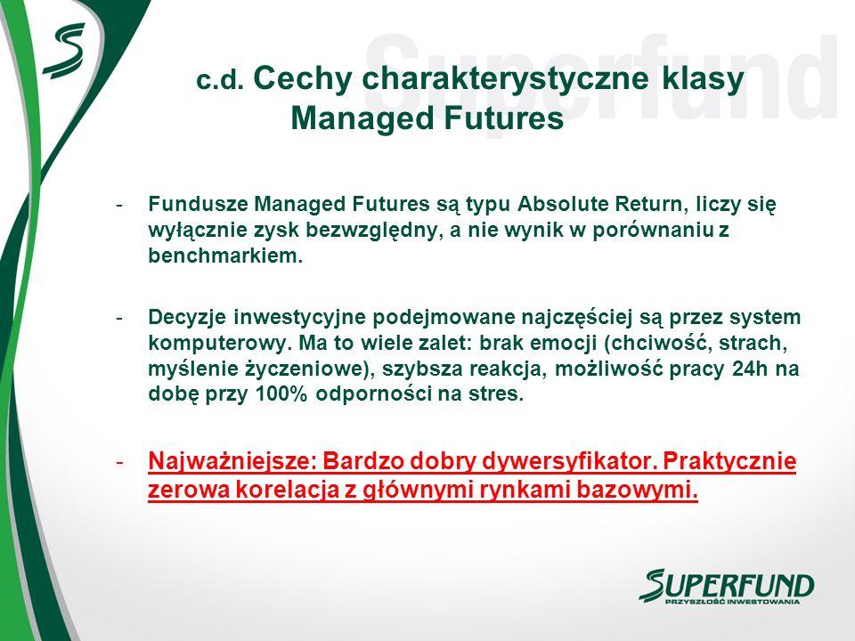 c.d. Cechy charakterystyczne klasy Managed Futures -Fundusze Managed Futures są typu Absolute Return, liczy się wyłącznie zysk bezwzględny, a nie wyni