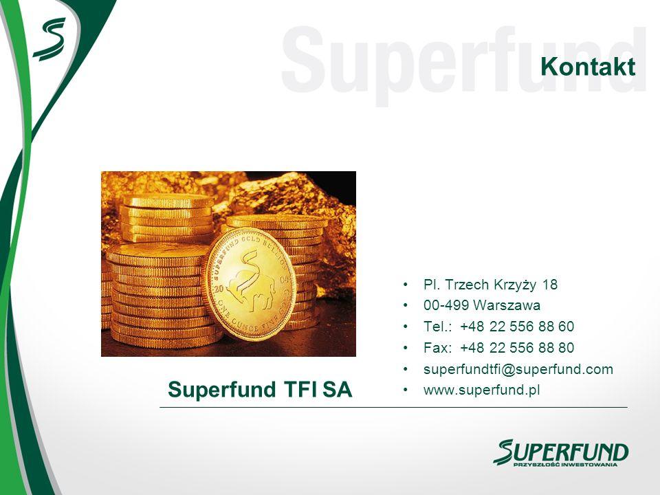 Superfund TFI SA Pl. Trzech Krzyży 18 00-499 Warszawa Tel.: +48 22 556 88 60 Fax: +48 22 556 88 80 superfundtfi@superfund.com www.superfund.pl Kontakt