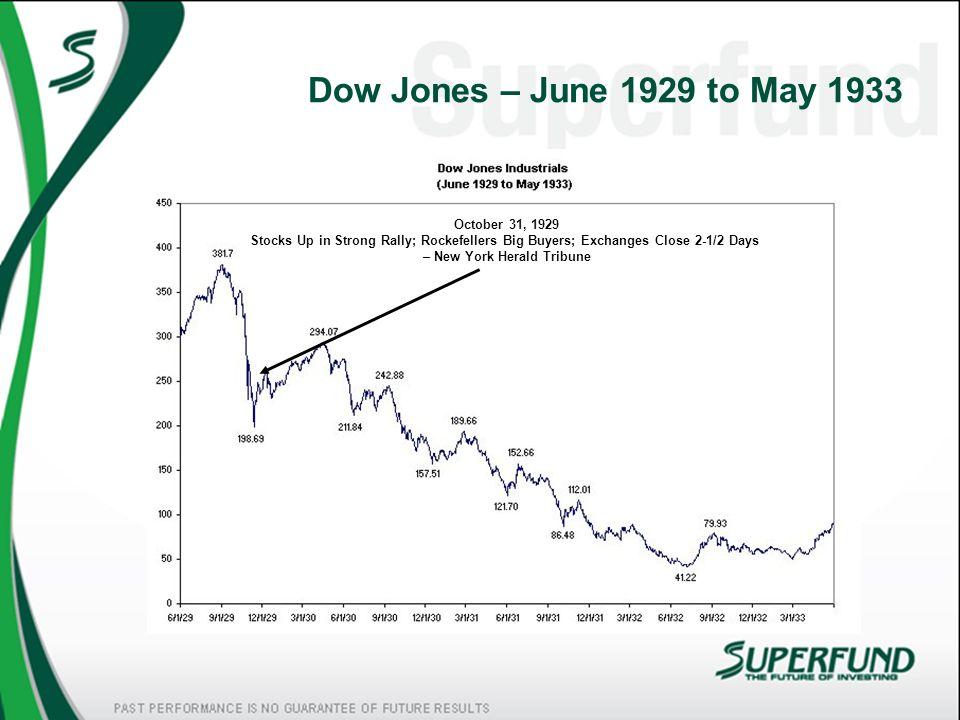 Dow Jones – June 1929 to May 1933 October 31, 1929 Stocks Up in Strong Rally; Rockefellers Big Buyers; Exchanges Close 2-1/2 Days – New York Herald Tr