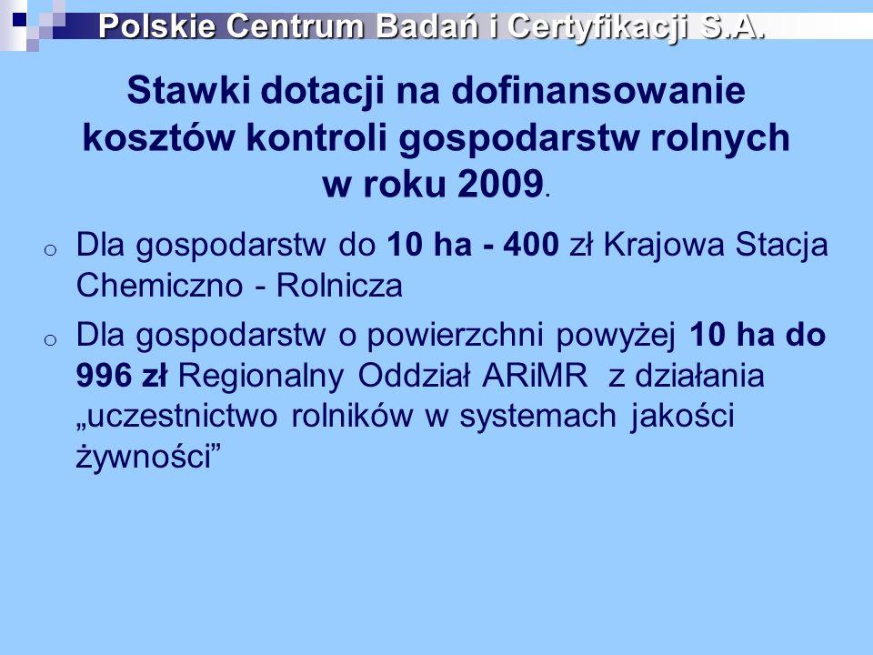 Stawki dotacji na dofinansowanie kosztów kontroli gospodarstw rolnych w roku 2009. o Dla gospodarstw do 10 ha - 400 zł Krajowa Stacja Chemiczno - Roln