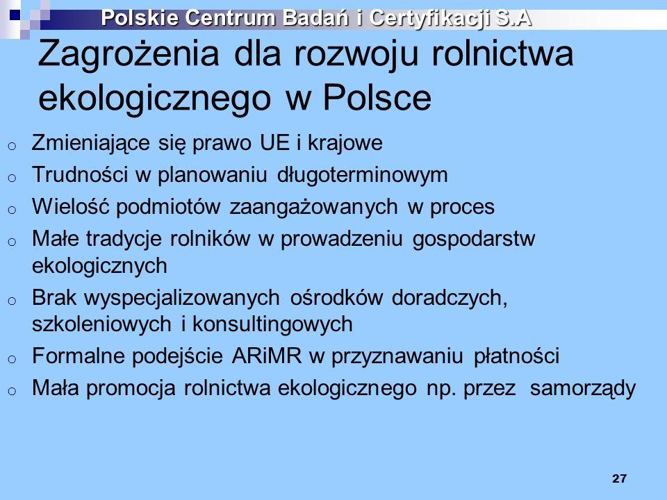 Zagrożenia dla rozwoju rolnictwa ekologicznego w Polsce o Zmieniające się prawo UE i krajowe o Trudności w planowaniu długoterminowym o Wielość podmio
