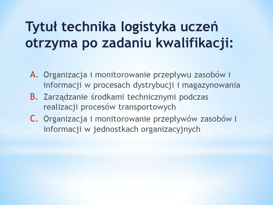 Tytuł technika logistyka uczeń otrzyma po zadaniu kwalifikacji: A. Organizacja i monitorowanie przepływu zasobów i informacji w procesach dystrybucji