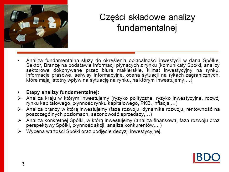 14 Analiza Fundamentalna na przykładzie MCI Management S.A Rejon w którym działa Spółka – Europa Środkowo – Wschodnia (Emerging Markets) Polska Ryzyko polityczne dla Kraju – stosunkowo małe Wzrost gospodarczy na poziomie 5,8% w 2006 r.