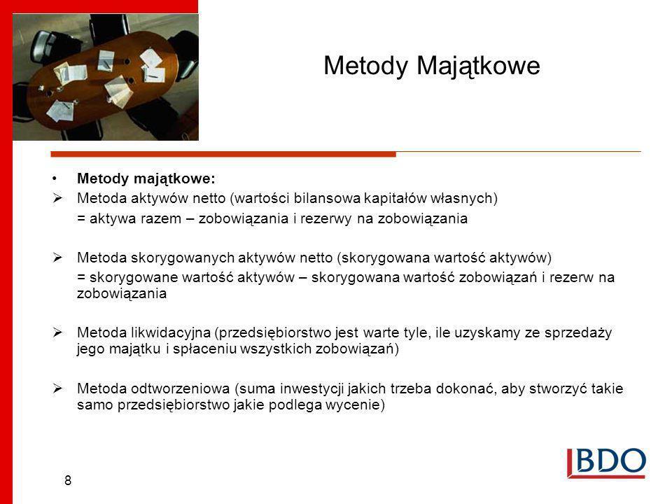 19 Analiza Fundamentalna na przykładzie MCI Management S.A Obszar inwestycji MCI Rynek IT - Wartość Polskiego rynku w 2005 r.