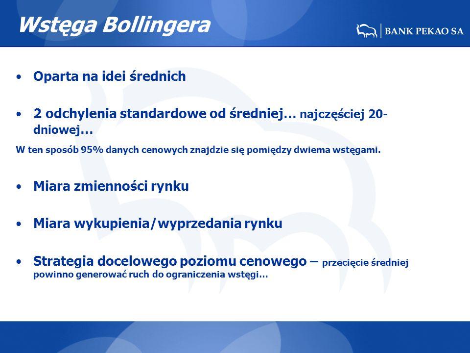 Wstęga Bollingera Oparta na idei średnich 2 odchylenia standardowe od średniej… najczęściej 20- dniowej … W ten sposób 95% danych cenowych znajdzie się pomiędzy dwiema wstęgami.