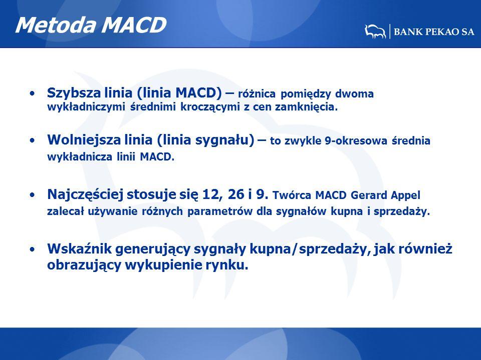 Metoda MACD Szybsza linia (linia MACD) – różnica pomiędzy dwoma wykładniczymi średnimi kroczącymi z cen zamknięcia.