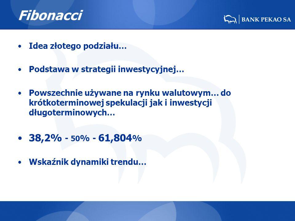 Fibonacci Idea złotego podziału… Podstawa w strategii inwestycyjnej… Powszechnie używane na rynku walutowym… do krótkoterminowej spekulacji jak i inwestycji długoterminowych… 38,2% - 50 % - 61,804 % Wskaźnik dynamiki trendu…
