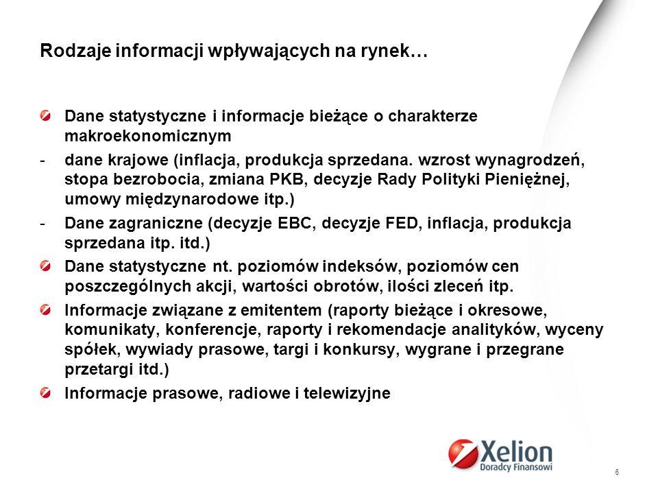 7 Źródła informacji wpływających na rynek… GUS, Skarb Państwa, Rada Polityki Pieniężnej, Sejm, Senat, Ministerstwo Gospodarki, Ministerstwo Finansów itp.