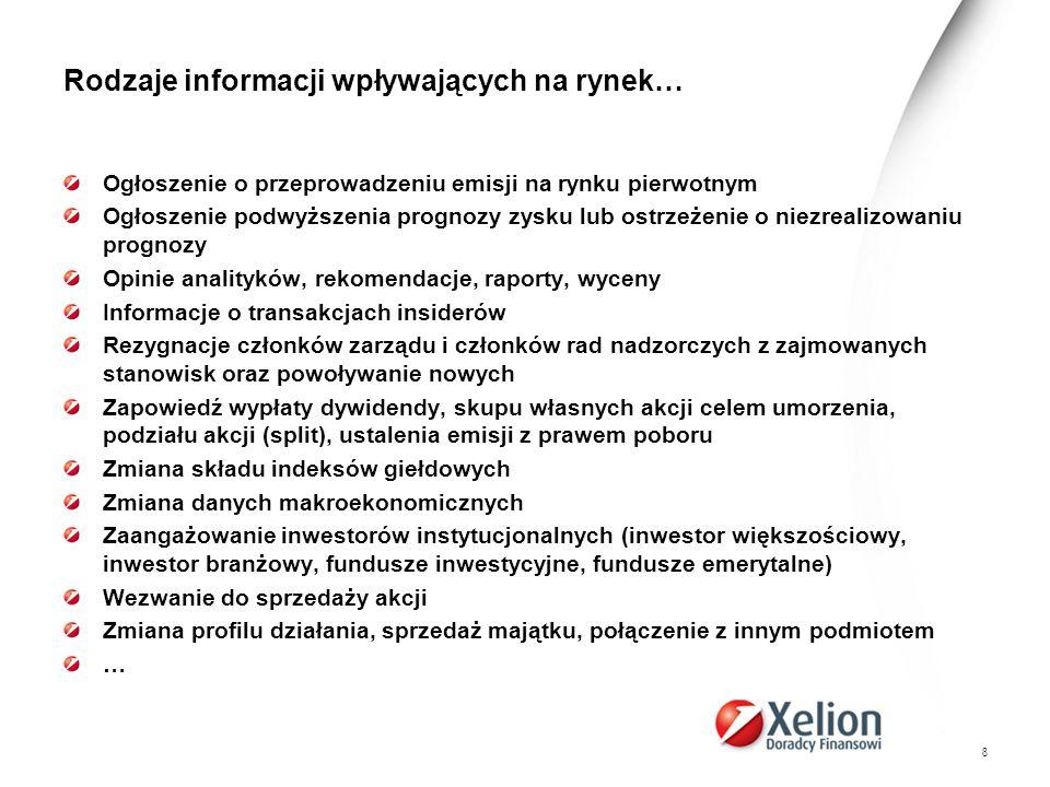 19 Źródło informacji – raporty bieżące i okresowe (FON) Data sporządzenia: 2006-11-28 Treść raportu: Zarząd FON S.A.