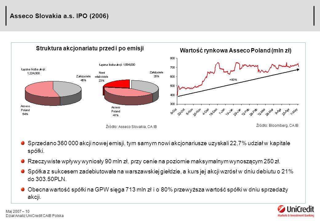 Maj 2007 – 10 Dział Analiz UniCredit CAIB Polska Asseco Slovakia a.s. IPO (2006) Sprzedano 360 000 akcji nowej emisji, tym samym nowi akcjonariusze uz