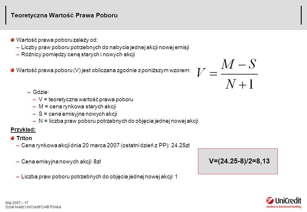 Maj 2007 – 17 Dział Analiz UniCredit CAIB Polska Teoretyczna Wartość Prawa Poboru Wartość prawa poboru zależy od: –Liczby praw poboru potrzebnych do nabycia jednej akcji nowej emisji –Różnicy pomiędzy ceną starych i nowych akcji Wartość prawa poboru (V) jest obliczana zgodnie z poniższym wzorem: –Gdzie: –V = teoretyczna wartość prawa poboru –M = cena rynkowa starych akcji –S = cena emisyjna nowych akcji –N = liczba praw poboru potrzebnych do objęcia jednej nowej akcji Przykład: Triton –Cena rynkowa akcji dnia 20 marca 2007 (ostatni dzień z PP): 24.25zł –Cena emisyjna nowych akcji: 8zł V=(24.25-8)/2=8,13 –Liczba praw poboru potrzebnych do objęcia jednej nowej akcji: 1