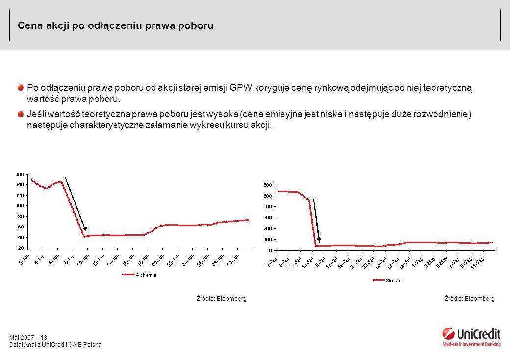 Maj 2007 – 18 Dział Analiz UniCredit CAIB Polska Cena akcji po odłączeniu prawa poboru Po odłączeniu prawa poboru od akcji starej emisji GPW koryguje cenę rynkową odejmując od niej teoretyczną wartość prawa poboru.