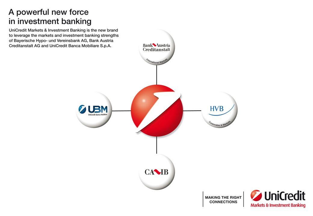 Maj 2007 – 21 Dział Analiz UniCredit CAIB Polska