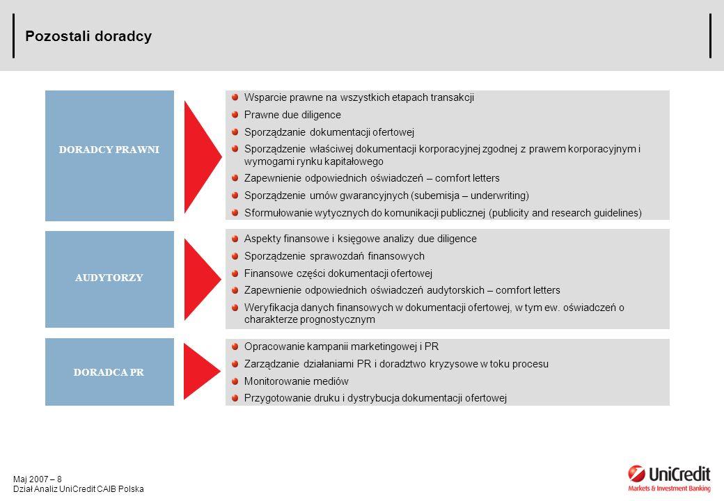 Maj 2007 – 8 Dział Analiz UniCredit CAIB Polska Pozostali doradcy DORADCY PRAWNI AUDYTORZY DORADCA PR Wsparcie prawne na wszystkich etapach transakcji